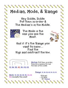 FREE!!! This is a great poster to help students differentiate between Median, Mode, and Range. There are examples and strategies of how to find each in the...