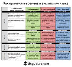 https://lingualeo.com/ru/r/97lg7k