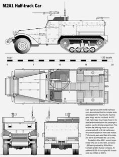 M2A1 Halftrack (775×1024)