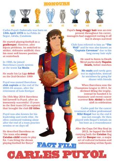 Carles Puyol Fact File by Footynews on Etsy