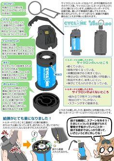 Airsoft Innovations サイクロン インパクトグレネード 2