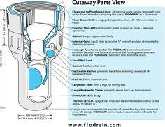 Drader Fiodrain Cutaway Parts View