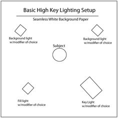 low key lighting setup tutorial diagram for low key lighting with rh pinterest com High Key Lighting Cinema High Key Lighting in Movies