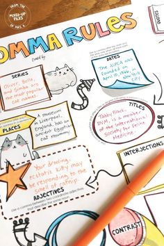 Comma Rules Infographic Project This fun infographic project for middle school students builds resea Middle School Posters, Middle School Ela, High School, Classroom Art Projects, Art Classroom, School Projects, Design Mind Map, Mind Maping, Mind Map Art