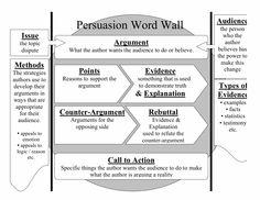 persuasive writing word wall