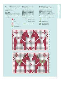 Схемы вязания жаккарда спицами в увеличенном размере