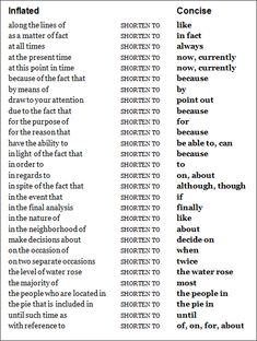 a list on phrases to make your essays longer  study tips  amandaonwriting writing tips deflate those inflated phrases keep it  simple these are some great