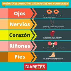 icd 10 diabetes tipo 2 mal controlada