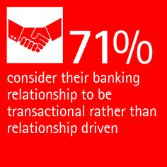 Millennials and Banking from Accenture