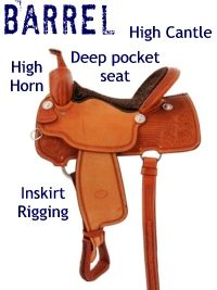 Different types of western saddles