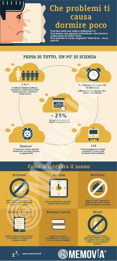Infografiche Memovia