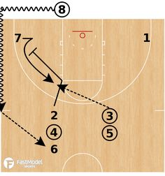 How To Become Great At Playing Basketball. For years, fans of all ages have loved the game of basketball. There are many people that don't know how to play. Pickup Basketball, Basketball Shooting Drills, Indoor Basketball Hoop, Team Usa Basketball, New York Basketball, Basketball Video Games, Basketball Tricks, Basketball Practice, Basketball Floor