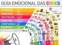As Marcas no Guia Emocional das Cores [infográfico]