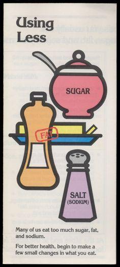 Using Less, 1986 - Sugar Fat Salt (Sodium). Program Aid 1388  http://www.amazon.com/gp/product/B01N1RT3KC/ref=cm_sw_r_tw_myi?m=A3FJDCC1SFO8CE