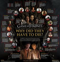 Why Did They Have to Die? 'Game of Thrones' Infographic Shows Why Some Beloved Characters Had to Go|Filmmakers,Film Industry, Film Festivals, Awards & Movie Reviews | Indiewire