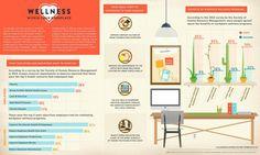 La importancia de un espacio de trabajo saludable: http://rwhy.es/1fjEBwg #Oficinas #Salud #Empresas #Ergonómico