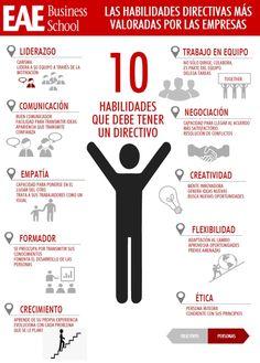#Infografía Las habilidades directivas más valoradas por las empresas.