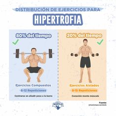 Ejercicios de aislamiento vs. ejercicios multiarticulares • FullMusculo Gym Routine, Calisthenics, Trx, Gym Time, Academia, Build Muscle, Fitness Diet, Bodybuilding, Weight Loss