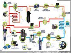 Resultado de imagen para herramientas para aire acondicionado automotriz