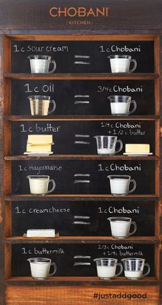 OneHungryMama Chobani Yogurt Conversion Chart - baking with greek yogurt