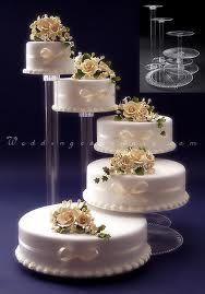 Cascading cake