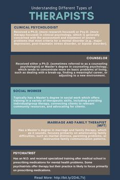 """INFOGRAPHIC: Therapists have a diversity of backgrounds. Learn the different mental health disciplines in this infographic. Read this week's issue """"Opening Up to Therapy"""" by CLICKING VISIT. psychology Benefits of Therapy - Life Purpose in Therapy Psychology Careers, Psychology Major, Health Psychology, Psychology Quotes, Masters In Clinical Psychology, Family Psychology, Psychology Studies, Forensic Psychology, Personality Psychology"""