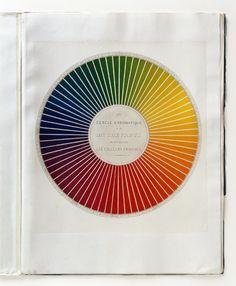 farbenlehre und farbkreis nach goethe waldorf pinterest farbenlehre farbkreis und kalte. Black Bedroom Furniture Sets. Home Design Ideas