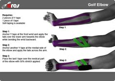 Kinesiology Tape will be help in speeding that process and managing the pain so…