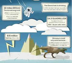 Infographic: 50 incredible facts about the Earth