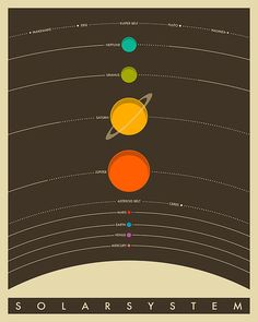 The Solar System Print By Jazzberry Blue