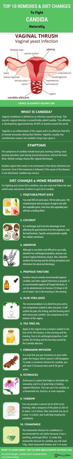 How To Get Rid Of Candida - 25 Home Remedies & Advices Candida symptoms, diet recipes, remedies and prevent its overgrowth. Learn how you can fight it and try to cure it naturally at home.