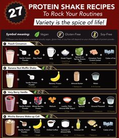 Gym rats, are you tired of the same old boring protein shakes? If you are, here are some awesome new recipes to shake things up.       ...