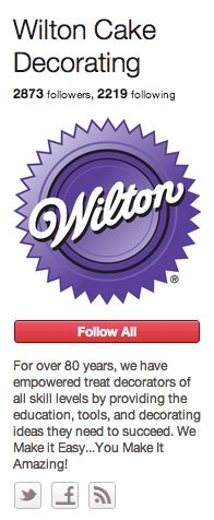 Wilton Cake Decorating, I took this cake decorating classes and LOVED IT!!!!!!!!