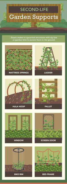 Learn how to install garden supports, and how to upcycle materials like a wood pallet for a unique garden support!