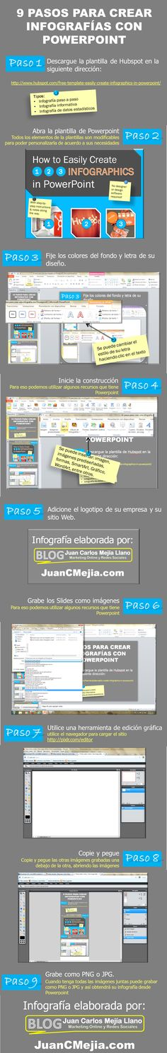Cómo crear infografías con PowerPoint #infografía Marketing Digital, Email Marketing, Business Marketing, Content Marketing, Social Media Marketing, Business Tips, Communication, Flipped Classroom, Community Manager