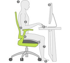 Sillas ergonómicas de oficina, comodidad en centros de trabajo