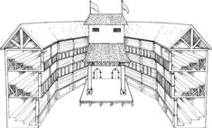 The Globe theatre Diagram Labeled . 25 the Globe theatre Diagram Labeled . theater An Elizabethan theater In which Spectators Either Globe Theatre, London Theatre, Theatre Stage, Theater Architecture, Architecture Plan, Elizabethan Theatre, Renaissance And Reformation, Teaching Theatre, Drama Teacher