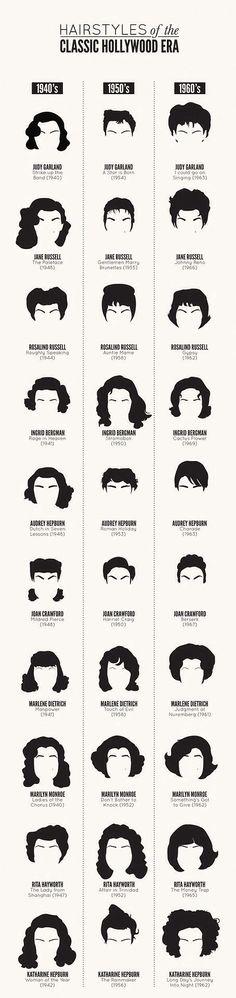 Classic ladies' hairstyles 1940's-1960's.