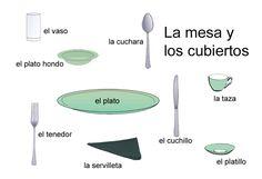 Cuervo, Martha / HOMEWORK: SEPTEMBER-JUNE (2013-2014)