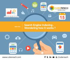 Do you know that Search Engine Indexing is one of the key factors by which the search engine collects, parses and stores data of our website to showcase it to the audience. The Search Engine Index provides the results for search queries and the pages which are stored and indexed will only appear in the #SERP.   #SEO #CubeReach