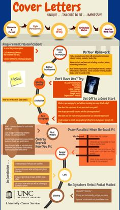 How to Build a Great Cover Letter and Resume Tips. http://beckswebsites.com/web-designer-resume/