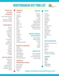 The Mediterranean Diet Food List - Mediterranean Living - - Do you want to eat the Mediterranean diet? This Mediterranean diet food list comprises over 100 of the most common foods in the Mediterranean diet. Mediterranean Diet Food List, Mediterranean Style, Ben Y Holly, Med Diet, Mederteranian Diet, Diet Meal Plans, Food Lists, Food Shopping List, Diet And Nutrition