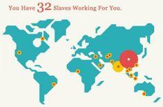 Wie Sie Ihre Slavery Footprint berechnen