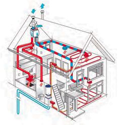 Whole house mechanical heat recovery ventilation system