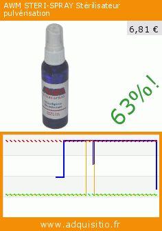 AWM STERI-SPRAY Stérilisateur pulvérisation (Appareils électroniques). Réduction de 63%! Prix actuel 6,81 €, l'ancien prix était de 18,49 €. http://www.adquisitio.fr/awm/steri-spray-spray