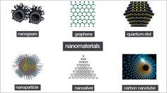 Illustration Kenneth buddha Jeans Nanomaterials