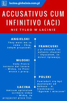 Łacina - składnia ACI we współczesnych językach. #łacina #aci #accusativuscuminfinitivo #angielski #włoski #francuski #polski http://lacina.globalnie.com.pl/accusativus-cum-infinitivo/
