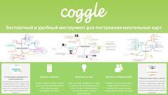 Coggle.it - бесплатный инструмент для построения ментальных карт. Интелл...