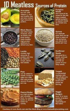 10 meatless sources of protein.