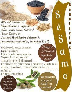 Sésamo para la Vitalidad Sexual - Club Salud Natural El sésamo es una planta cuyas semillas han sido utilizadas y apreciadas en Oriente como alimento y condimento energético de delicioso sabor.